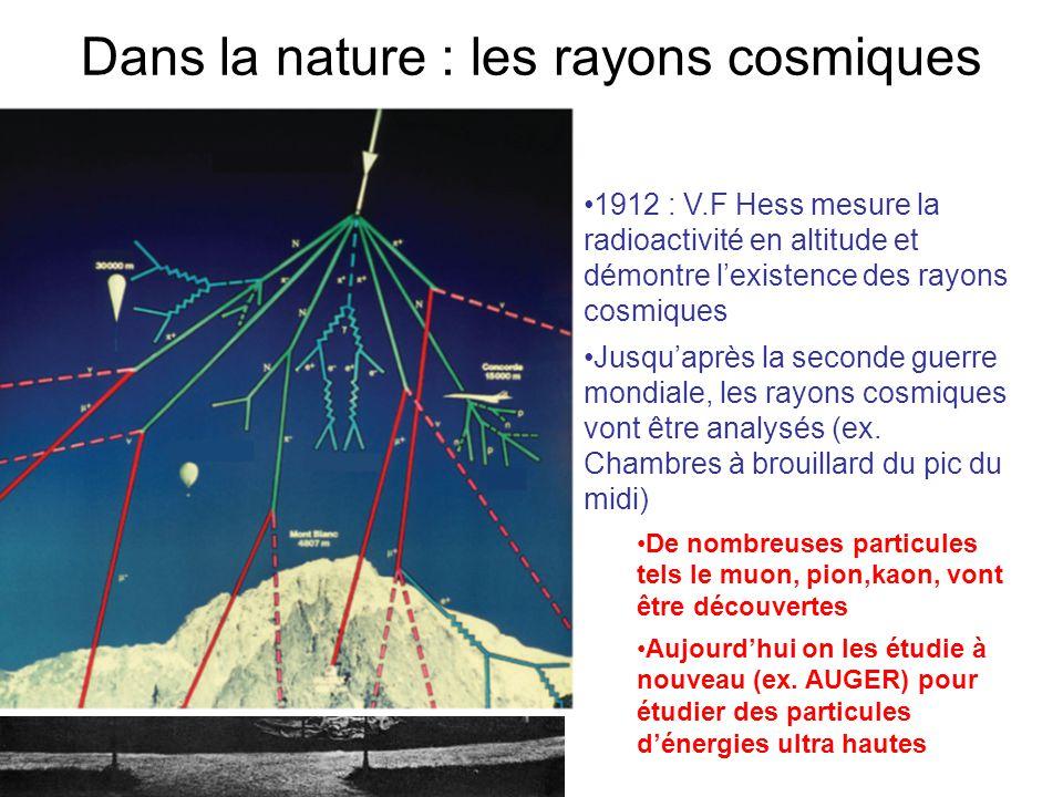 Dans la nature : les rayons cosmiques