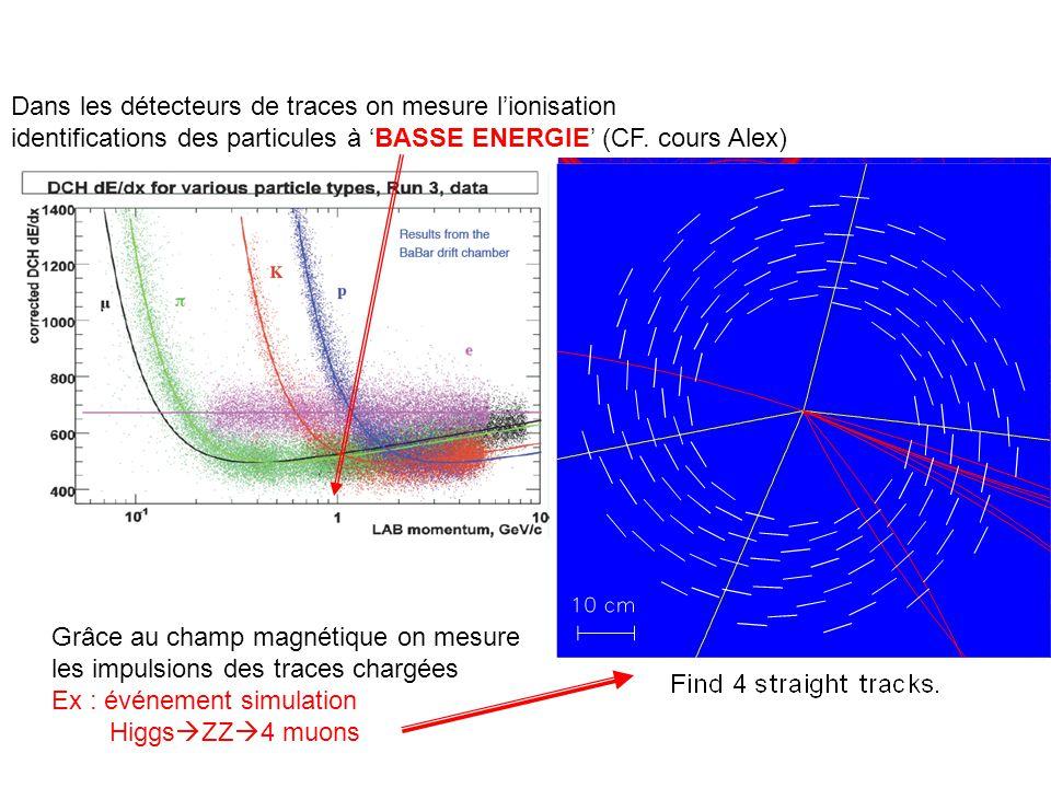 Dans les détecteurs de traces on mesure l'ionisation