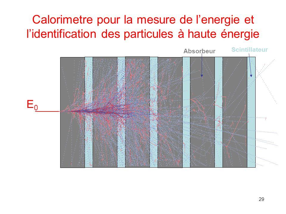 Calorimetre pour la mesure de l'energie et l'identification des particules à haute énergie