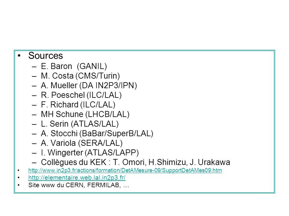 Sources E. Baron (GANIL) M. Costa (CMS/Turin)