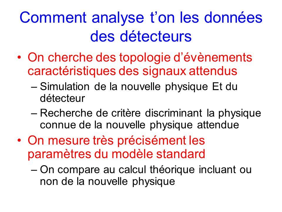 Comment analyse t'on les données des détecteurs