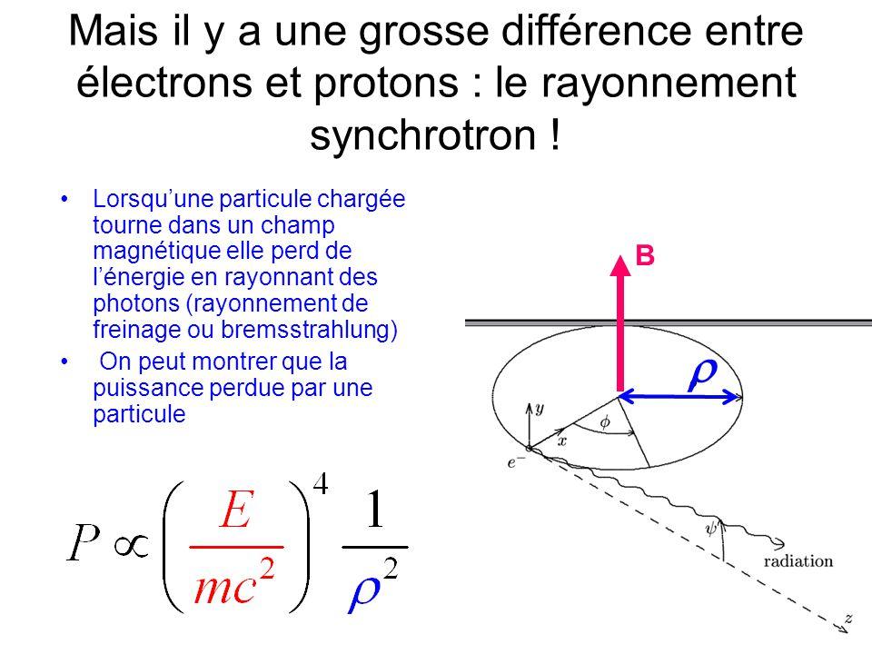 Mais il y a une grosse différence entre électrons et protons : le rayonnement synchrotron !