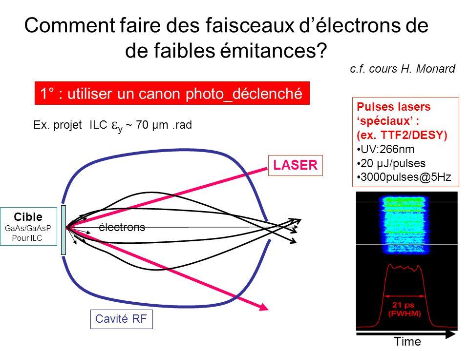 Comment faire des faisceaux d'électrons de de faibles émitances