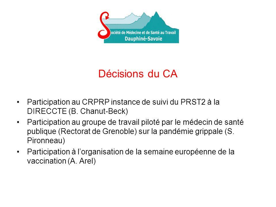 Décisions du CA Participation au CRPRP instance de suivi du PRST2 à la DIRECCTE (B. Chanut-Beck)