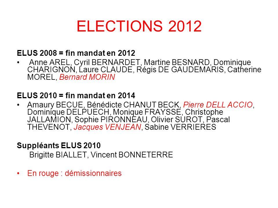 ELECTIONS 2012 ELUS 2008 = fin mandat en 2012