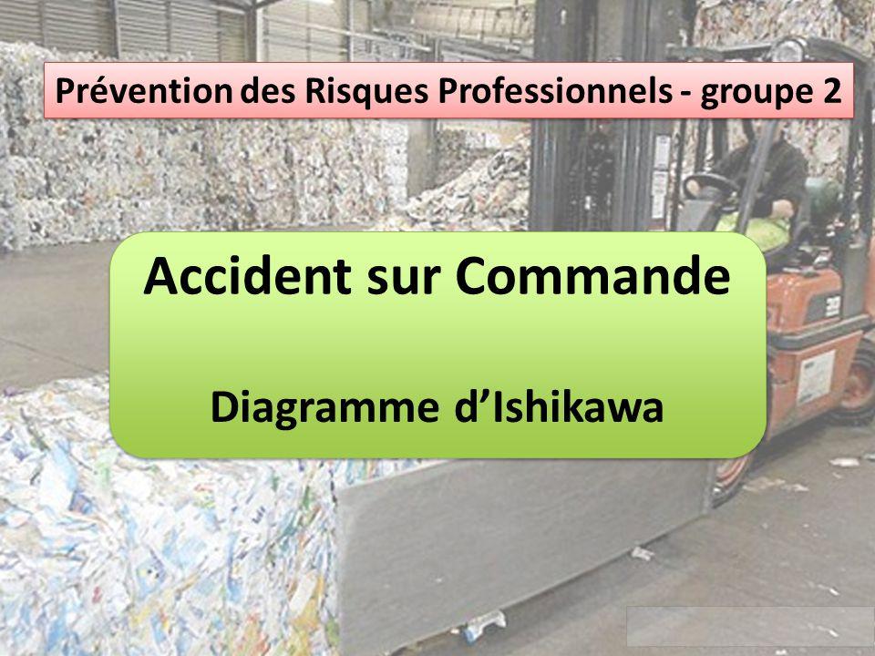 Prévention des Risques Professionnels - groupe 2