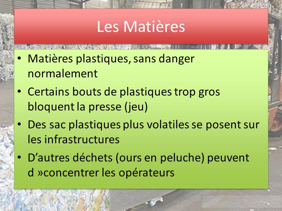 Les Matières Matières plastiques, sans danger normalement