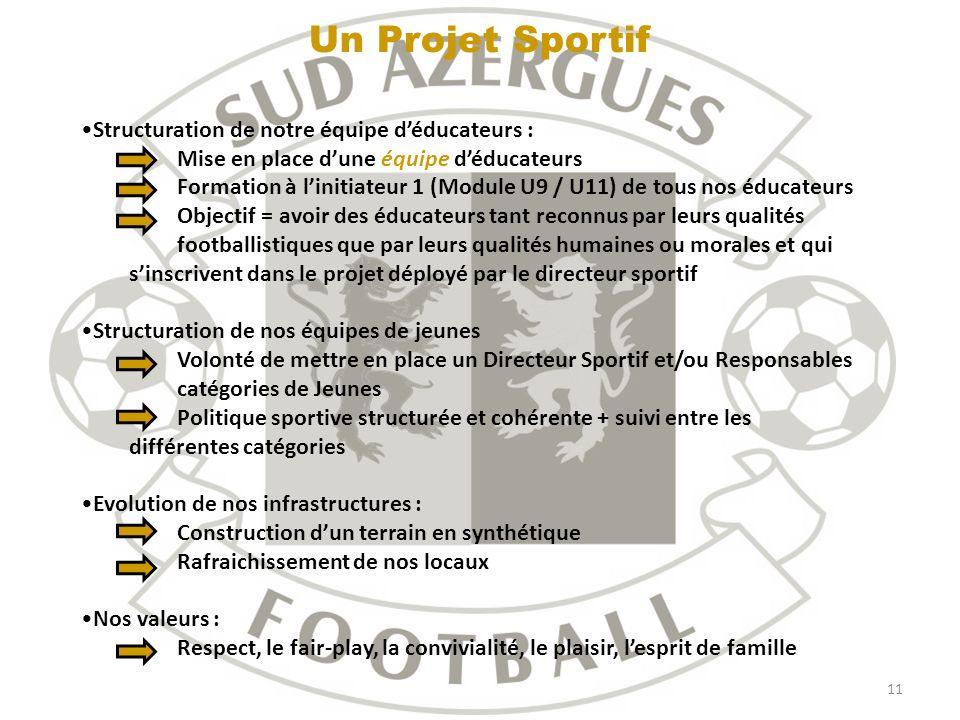 Un Projet Sportif Structuration de notre équipe d'éducateurs :