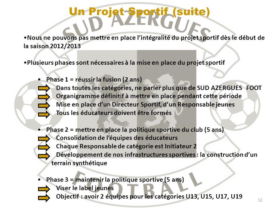 Un Projet Sportif (suite)