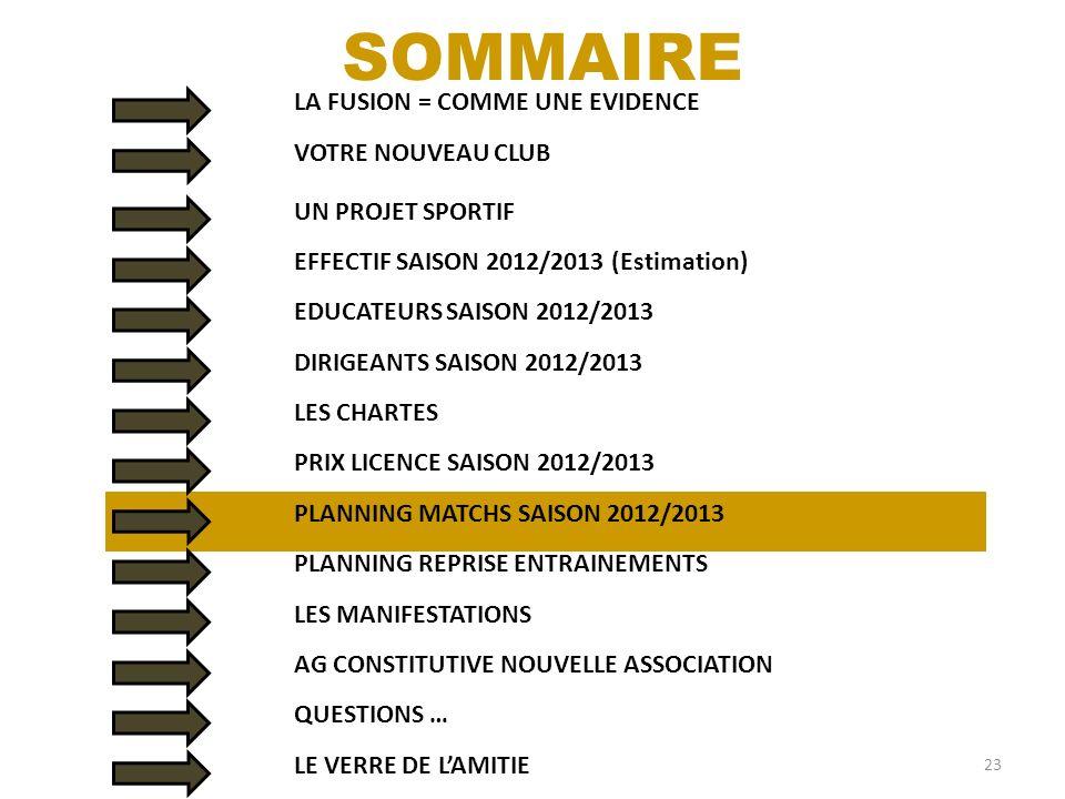 SOMMAIRE LA FUSION = COMME UNE EVIDENCE VOTRE NOUVEAU CLUB
