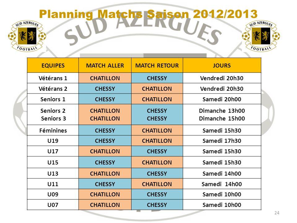 Planning Matchs Saison 2012/2013