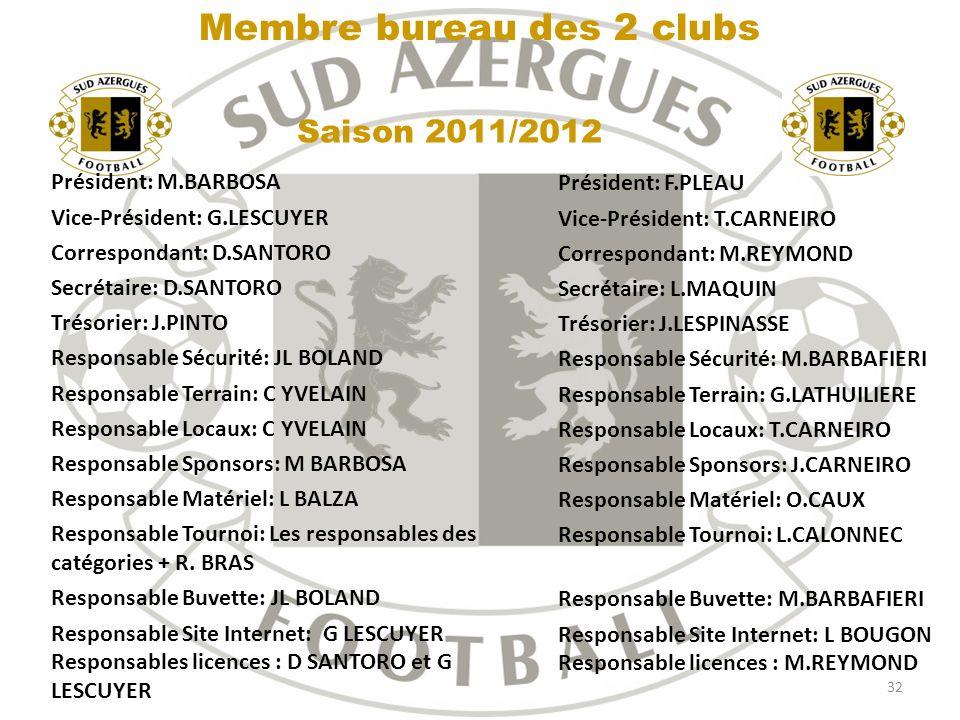 Membre bureau des 2 clubs