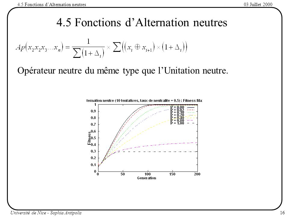 4.5 Fonctions d'Alternation neutres