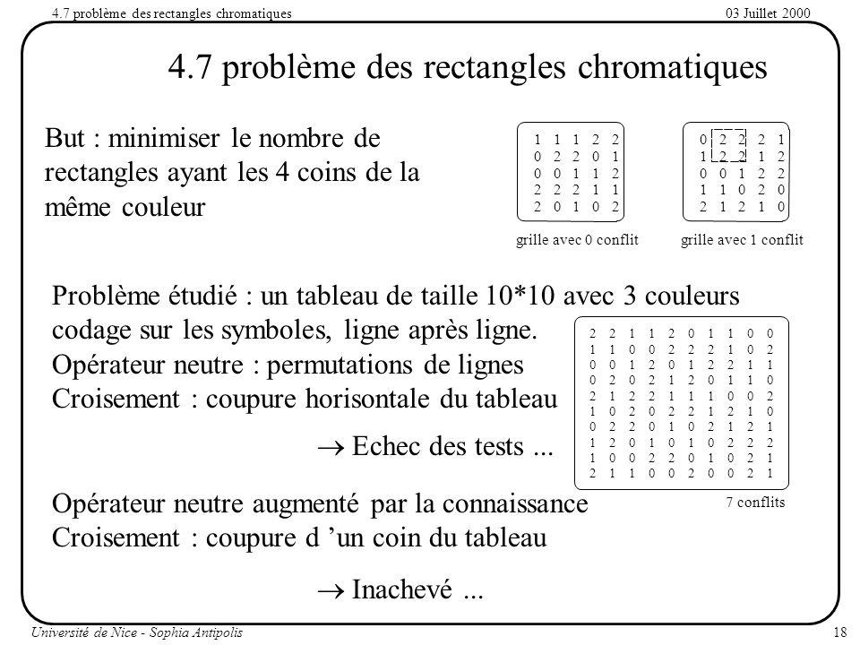 4.7 problème des rectangles chromatiques