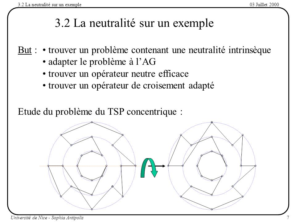 3.2 La neutralité sur un exemple