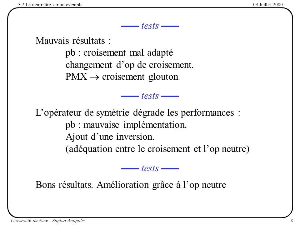 pb : croisement mal adapté changement d'op de croisement.