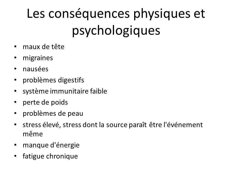 Les conséquences physiques et psychologiques