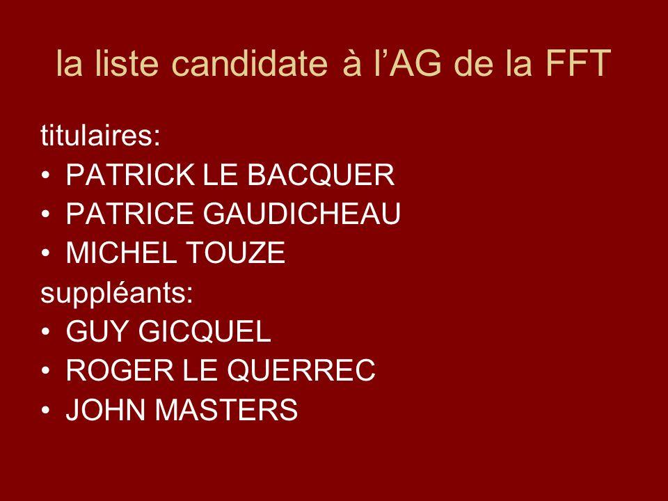 la liste candidate à l'AG de la FFT
