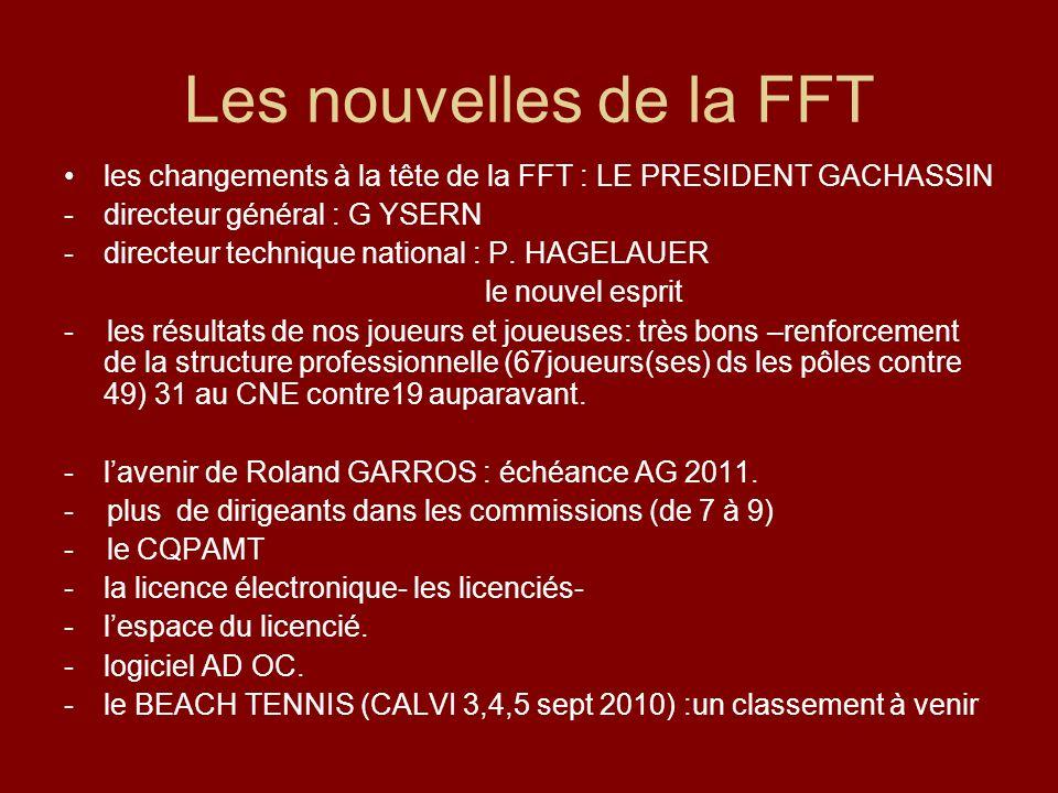 Les nouvelles de la FFT les changements à la tête de la FFT : LE PRESIDENT GACHASSIN. directeur général : G YSERN.