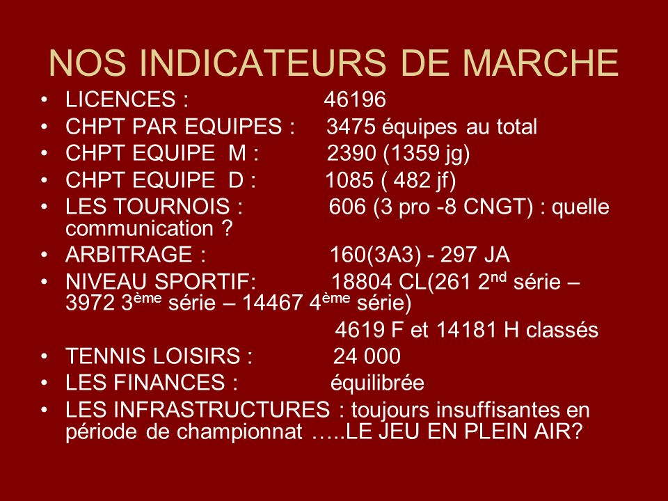 NOS INDICATEURS DE MARCHE