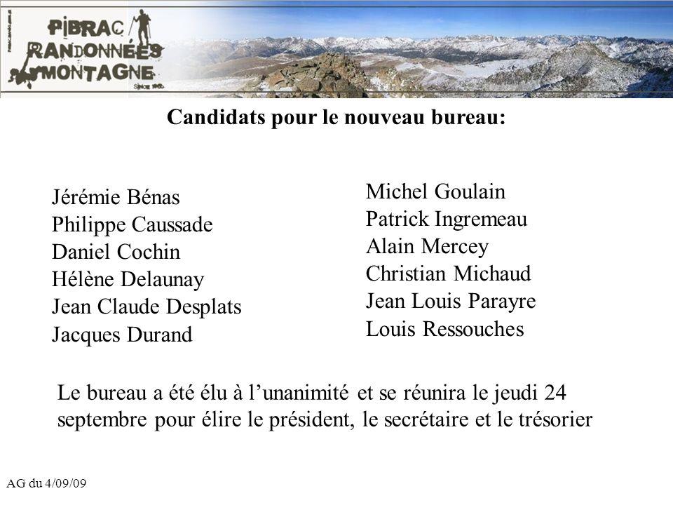 Candidats pour le nouveau bureau: