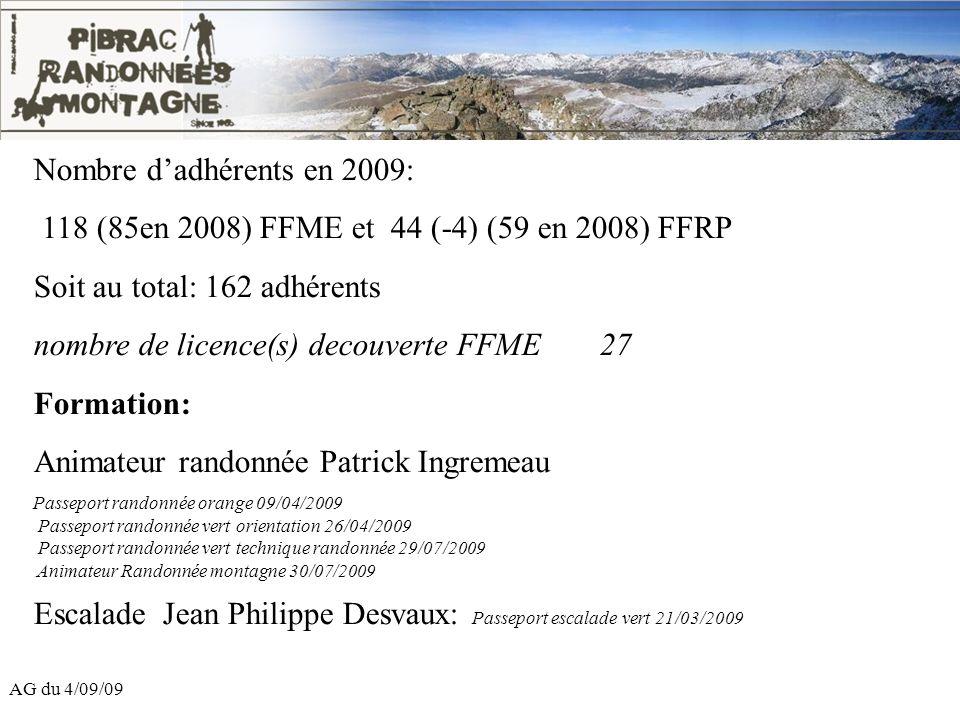 Nombre d'adhérents en 2009: