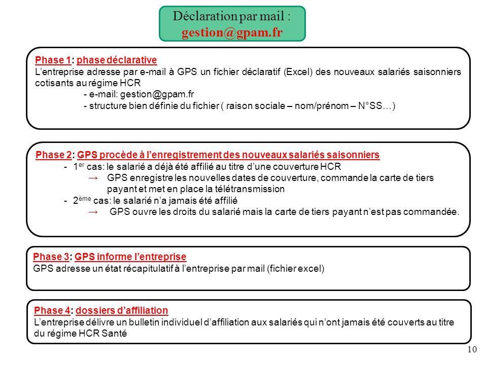 Déclaration par mail : gestion@gpam.fr Phase 1: phase déclarative