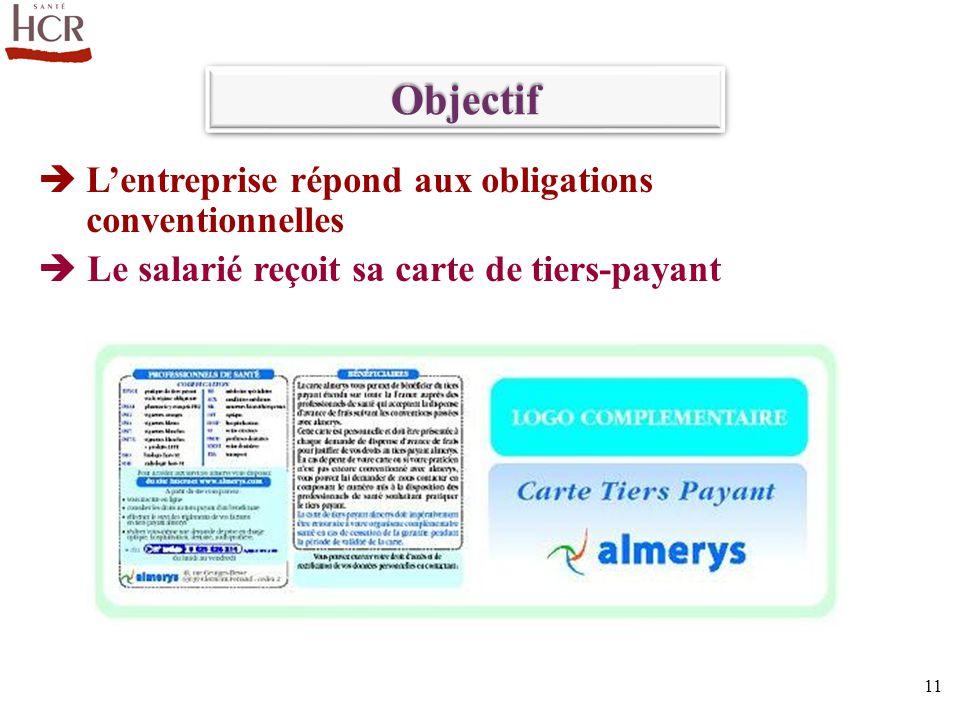 Objectif L'entreprise répond aux obligations conventionnelles
