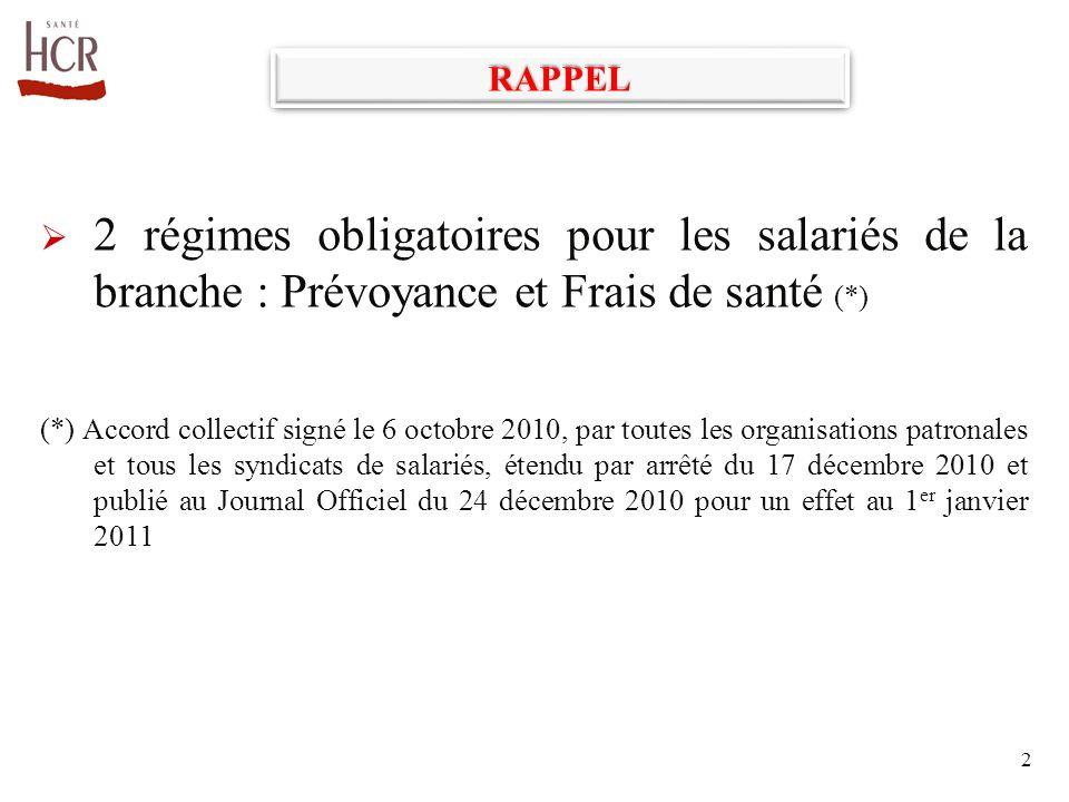 RAPPEL 2 régimes obligatoires pour les salariés de la branche : Prévoyance et Frais de santé (*)