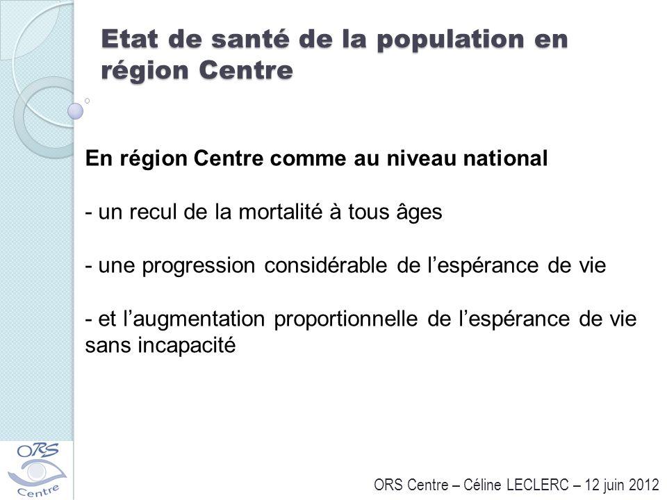 Etat de santé de la population en région Centre