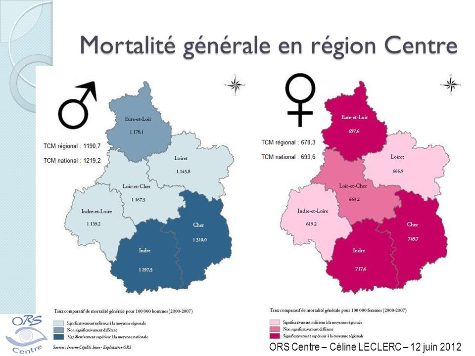 Mortalité générale en région Centre