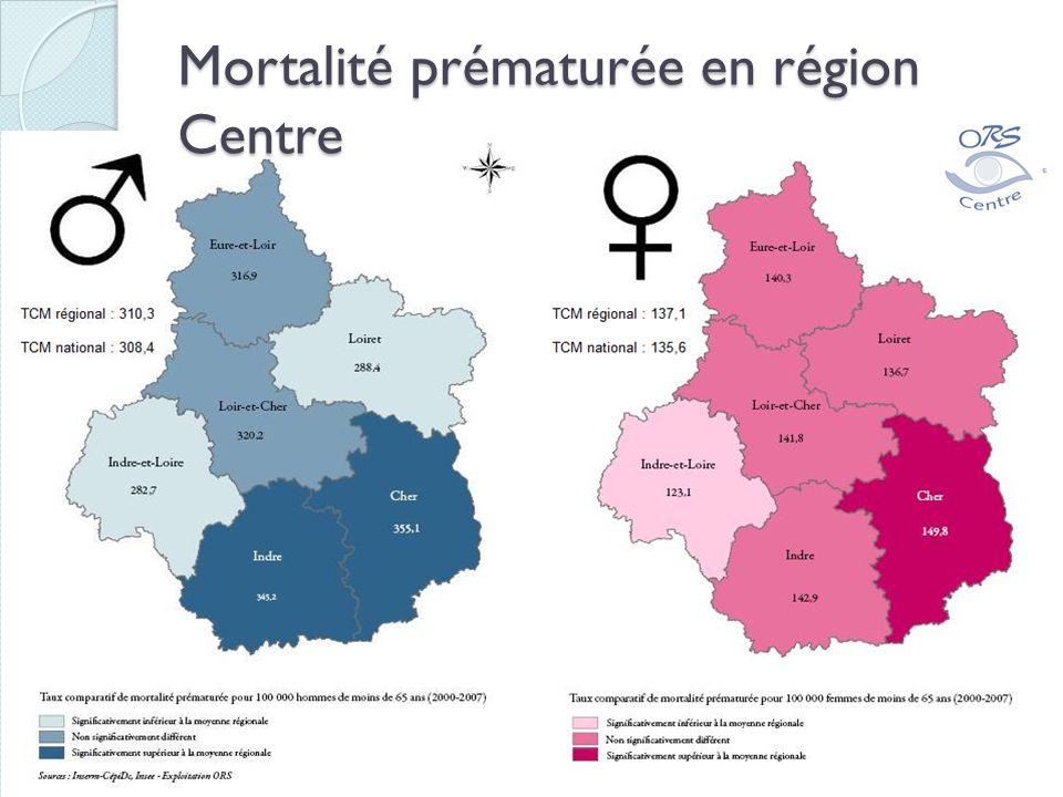 Mortalité prématurée en région Centre