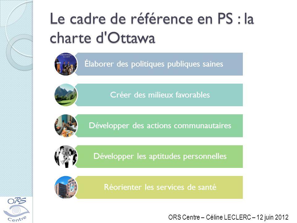 Le cadre de référence en PS : la charte d Ottawa