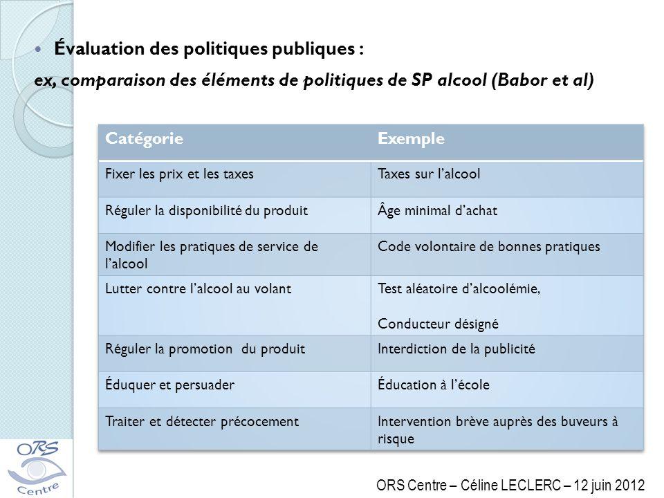 Évaluation des politiques publiques :