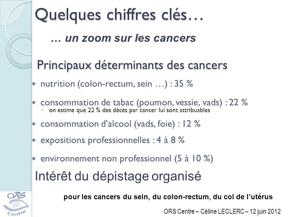 Principaux déterminants des cancers