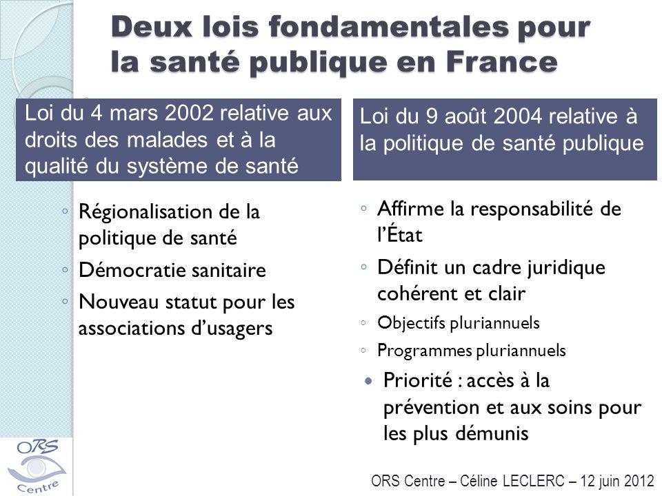 Deux lois fondamentales pour la santé publique en France