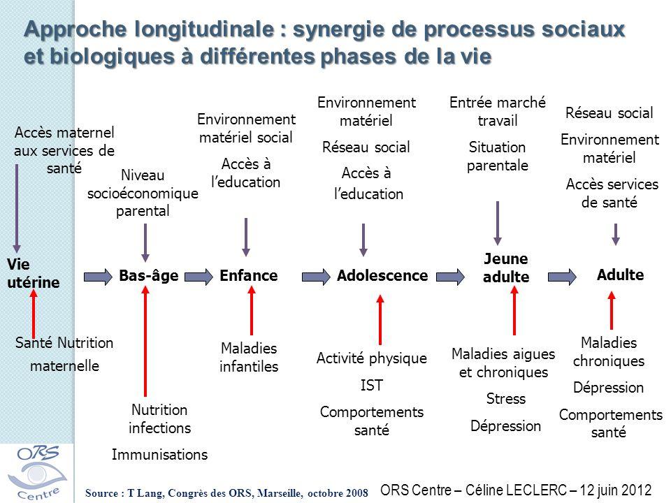 Approche longitudinale : synergie de processus sociaux et biologiques à différentes phases de la vie