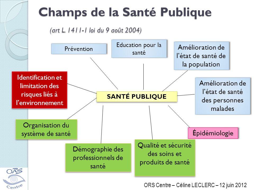 Champs de la Santé Publique (art L. 1411-1 loi du 9 août 2004)