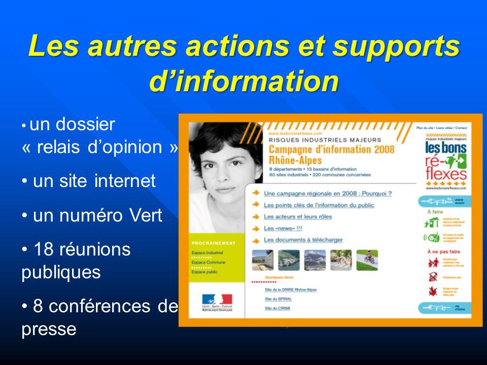 Les autres actions et supports d'information