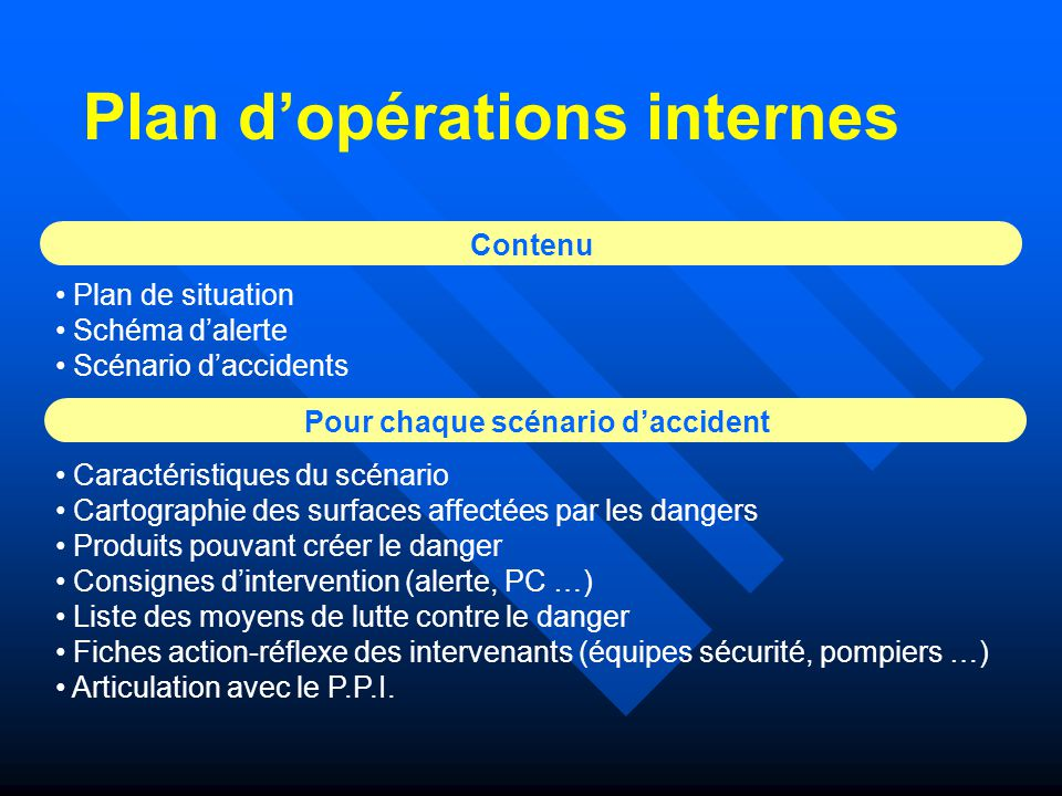 Plan d'opérations internes