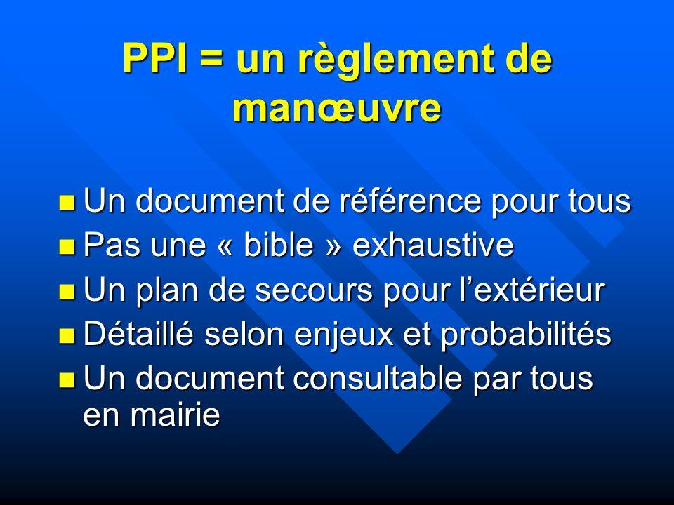 PPI = un règlement de manœuvre