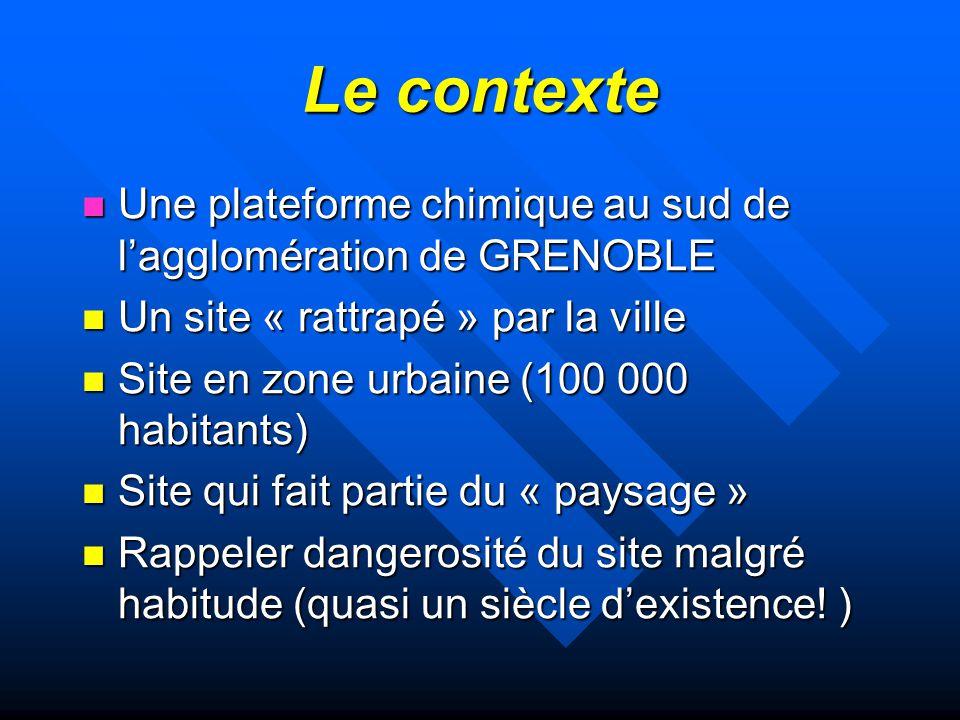Le contexte Une plateforme chimique au sud de l'agglomération de GRENOBLE. Un site « rattrapé » par la ville.