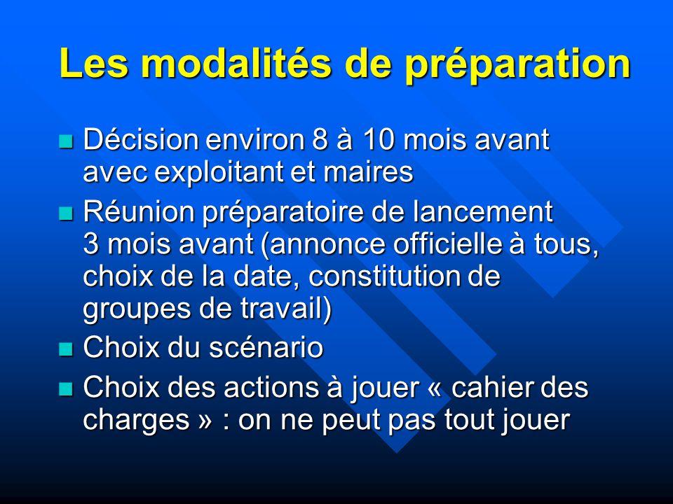 Les modalités de préparation