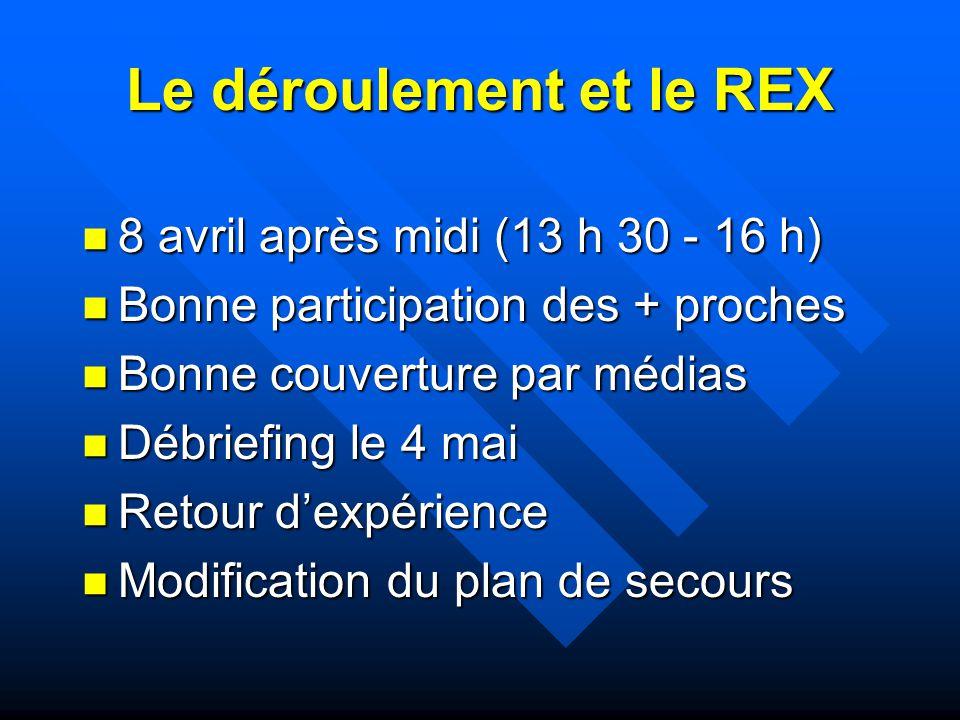 Le déroulement et le REX