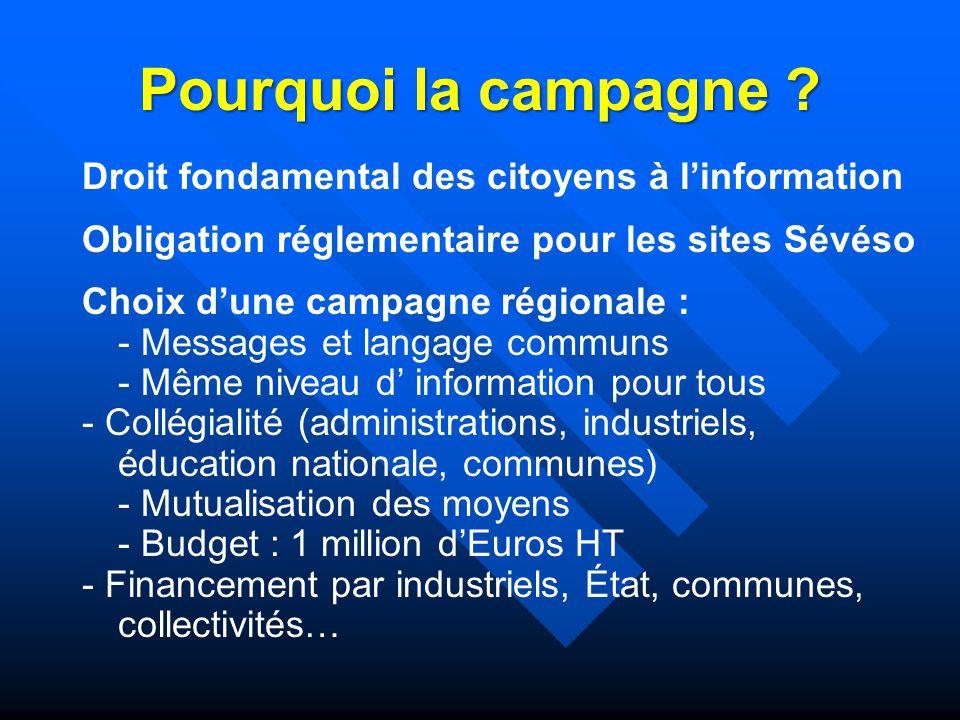 Pourquoi la campagne Droit fondamental des citoyens à l'information