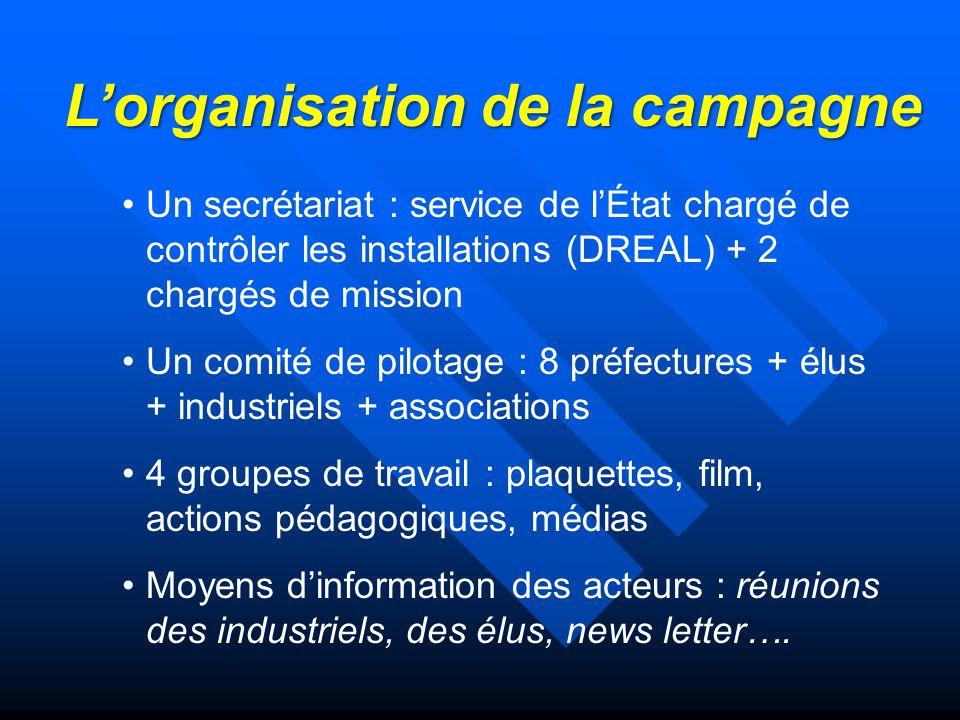 L'organisation de la campagne