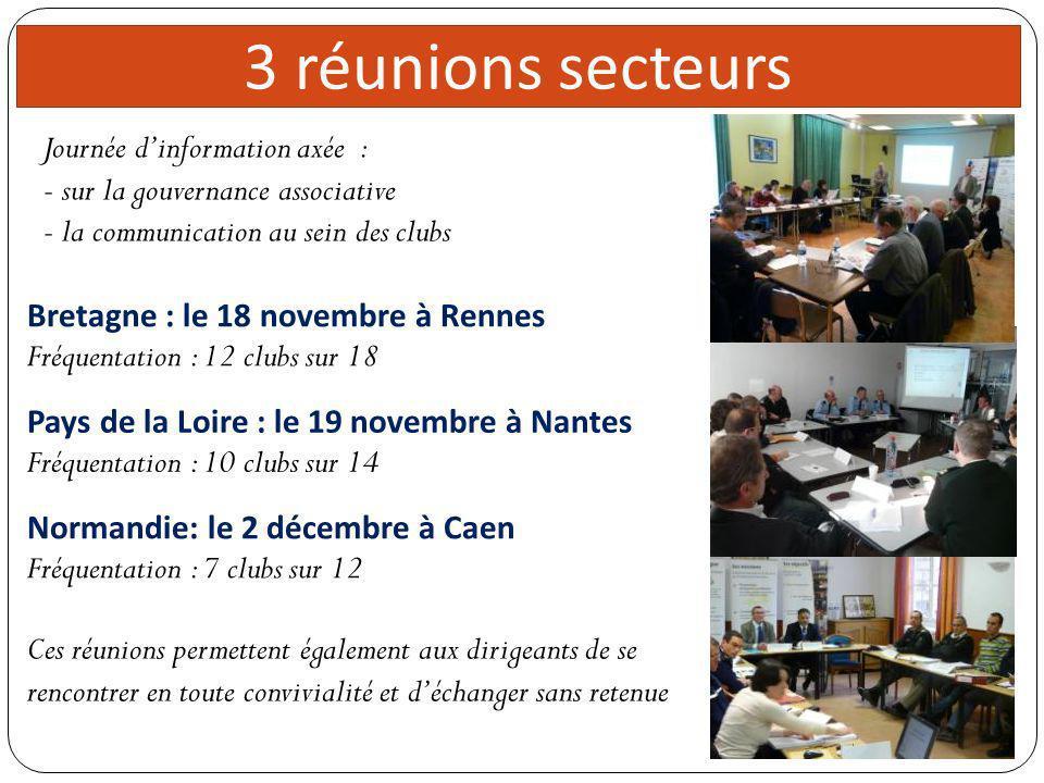 Réunions du comité directeur 5 réunions