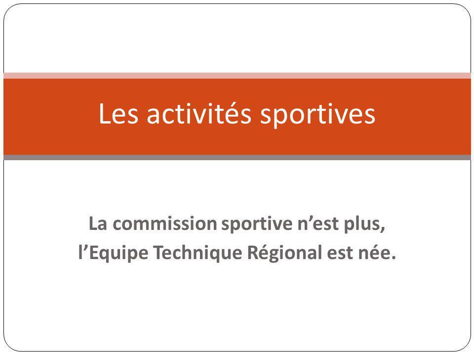 Les activités sportives