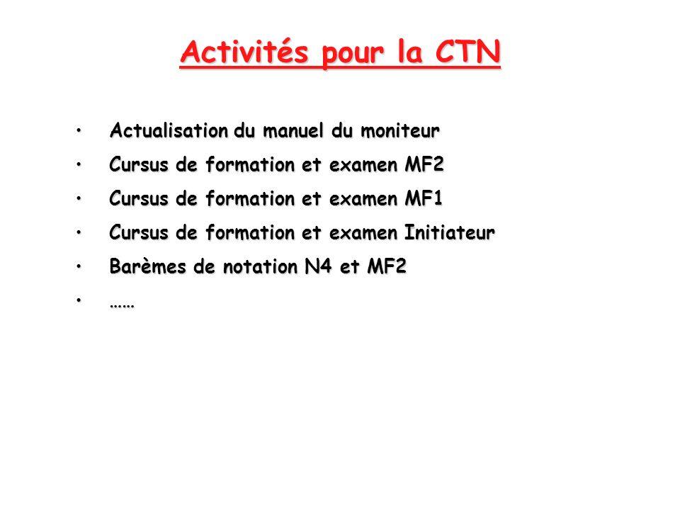 Activités pour la CTN Actualisation du manuel du moniteur