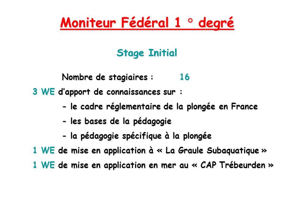 Moniteur Fédéral 1 ° degré